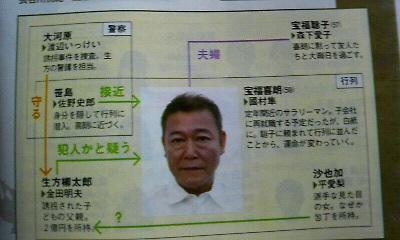行列48時間」掲載雑誌比べ:(V)^...